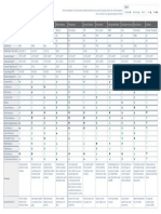 Rubber_Molding_Material_Selection_Chart-v5.pdf