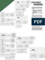 PROCESO SUCESORIO.pdf