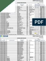 Mech Pending List Dt. 14.05.19