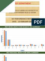 35. QAQC KPI -13-Feb-19MEP