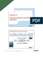 WI265 Cap 2 Principios Básicos de Motores Eléctricos