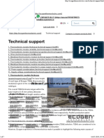 Technical Support Ferretech