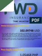 FWD Fund Valuation