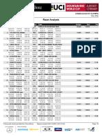 albs_xco_me_analysis.pdf