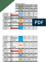 Distribución de Carga Academica Semestre 2019-1 Por Docentes 02