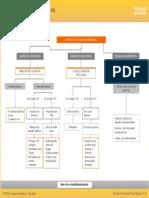 lanarrativadidcticamedieval-111106111430-phpapp01.pdf