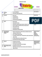 Cronología del siglo XIX en España.pdf