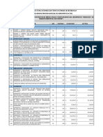 7.Presupuesto Total Estimado Con Items Unitarios de Referencia - Lotes