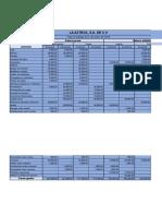 Hoja de cálculo en Planeación didáctica 2019  unidad 3 PYMES.xlsx
