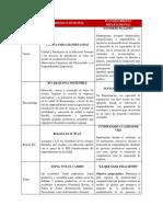Analisis Planes de Desarrollo