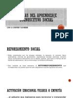 Ppt Teorias Del Aprendizaje Cognoscitivo Social Cap13 Carver y Scheier