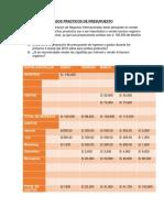 Casos Practicos de Presupuesto
