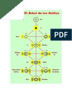 M-102 El Árbol de los Anillos.pdf