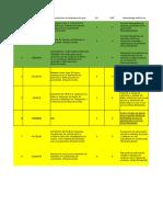 Unidades y Temas - Pavimentos Upeu Grupo 1
