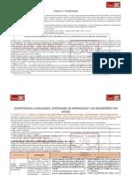 AREA DE CTA COMPETENCIAs ycapacidades.docx