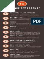 Full Stack Roadmap