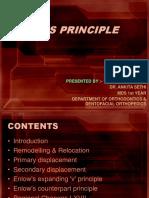 Enlow's Principle