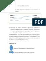 La Organización en Las Empresa