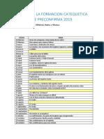 GUIA PARA LA FORMACION CATEQUETICA DE PRECONFIRMA 2019.docx