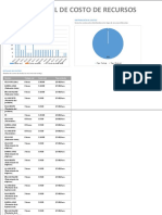 Visión general de costes de los recursos.pdf
