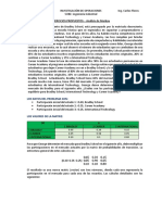 Laboratorio_AM_1 AVILA LAVADO.docx