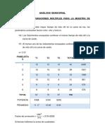 ANÁLISIS SENSORIAL de la carne de cerdo.docx