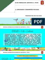 Competencias y capacidades para niños de 2 a 5 años