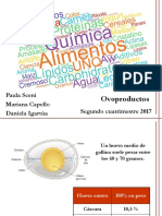 11b-Ovoproductos