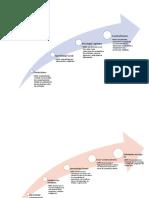 Línea de Tiempo Teorías de Aprendizaje.docx