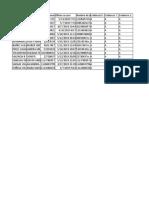 Centro de Calificaciones Fase Planeacion
