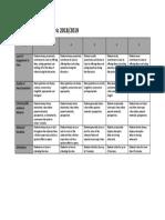 Class Participation Rubric 2018.docx