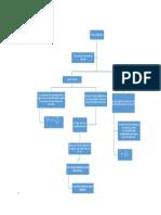 Mapa electricidad.docx