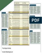 planinformatica.pdf
