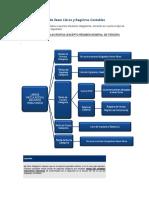 CONTABILILIDAD REGIMINES DE EMPRESAS Y LIBROS CONTABLES.docx
