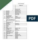 list alat sampling dok arip 1.xlsx