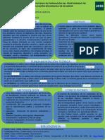 Plantilla Poster Defensa TFM