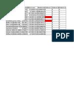 Centro de Calificaciones Fase Analisis