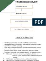 marketingprocessoverview.pdf