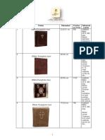 Listă Preţuri Sectiunea Ceaslov
