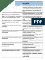 API 2- sociología