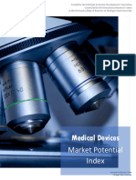 Medical Devices MPI Insights and Rankings 2017