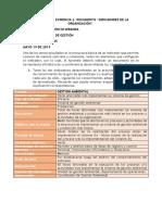 Documento Indicadores de La Organización