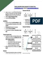 Kupdf.net Topnotch Supplement Pharmacology Handout
