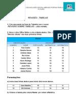 REVISÃO SOBRE TABELAS (1).pdf