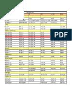 Equivalant-Chart-Version-1-Version-1-1-New.pdf