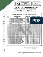 Certif -Uleiuri TEXACO.pdf