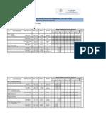 19a Scedul Alat.pdf