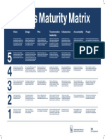 7 Lenses Maturity Matrix Poster