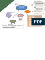 Mind Maping.pdf