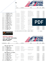 Mountain Creek Spring National ProGRT 2019 Full Results